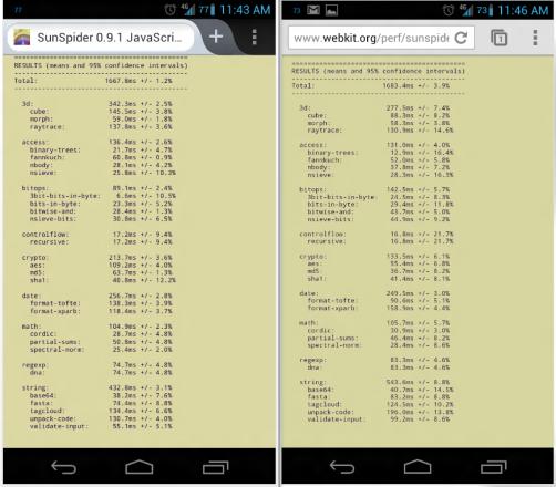 Chrome beta vs Firefox beta