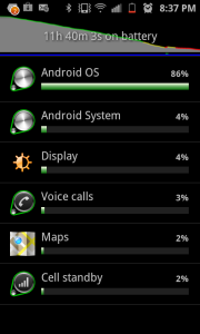 Samsung Galaxy S II battery drain