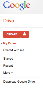 Google Drive: The Pros and Cons